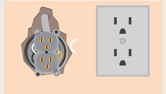 Dobla los cables