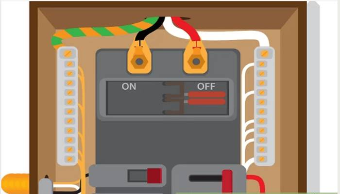 Colocación del interruptor triple