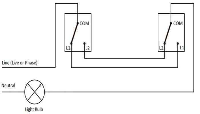 Cableado de un interruptor unipolar de dos vías