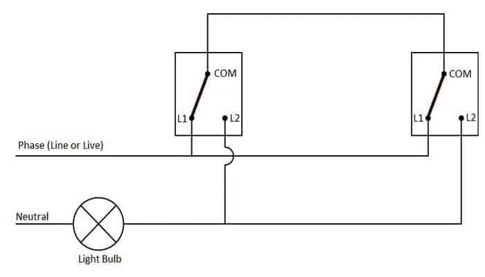 Cableado alternativo de interruptor de 2 vías
