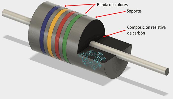 Resistores Eléctricos