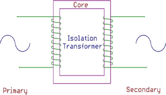 Transformador de aislamiento