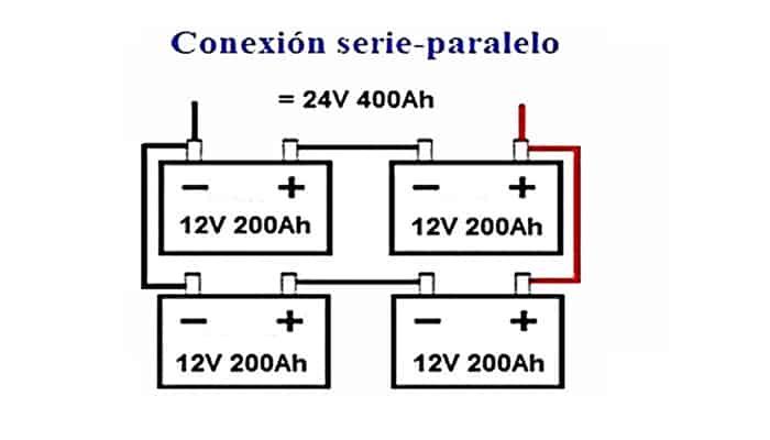 Conexión de baterías en serie paralelo