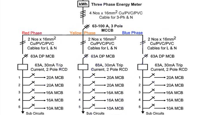 Fig. 2 - Diagrama de cableado eléctrico de la unidad de consumo trifásica y monofásica con RCD