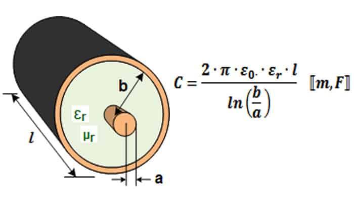 Fórmula de capacitancia de cable coaxial