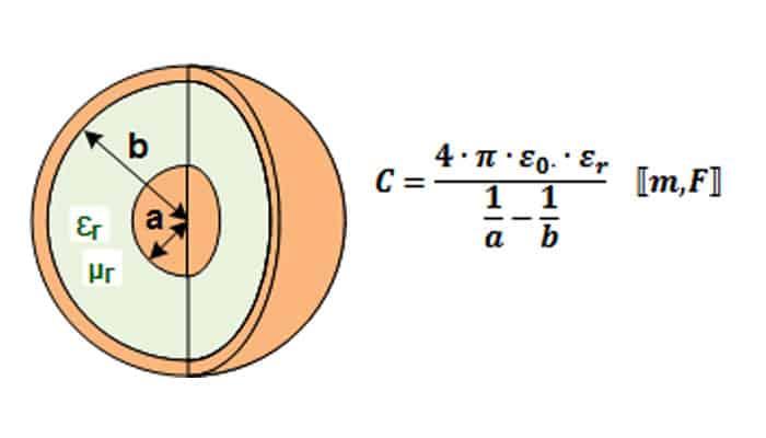 Capacitancia de esfera concéntrica