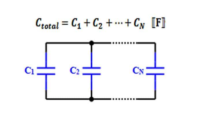 Capacitancia de placa paralela