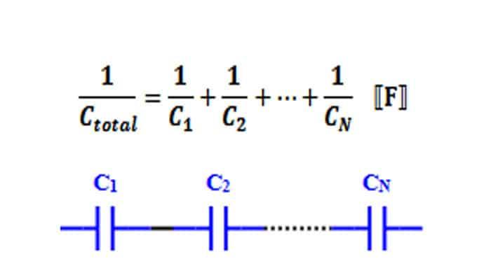 Capacitores conectados en serie