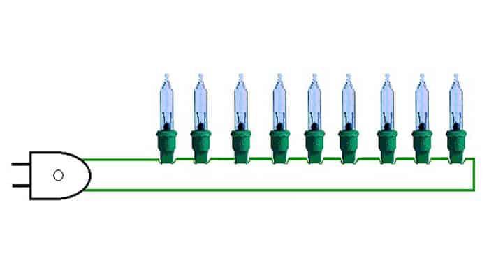 Circuito en serie de una instalación eléctrica de navidad
