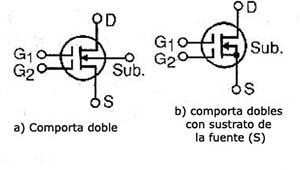 MOSFET de doble puerta