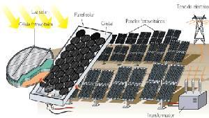 Transformadores monofásicos de energía solar