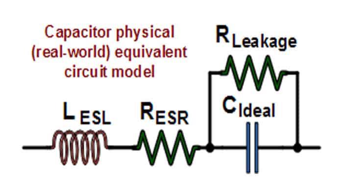 presentes en un circuito de CA