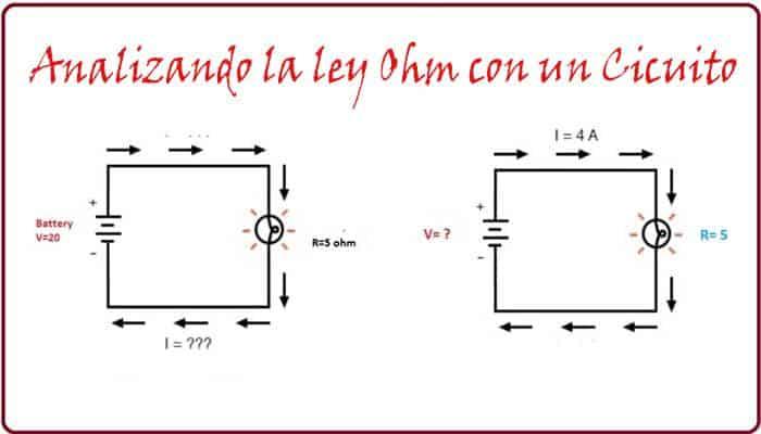 Análisis del concepto de la ley de ohm en un circuito