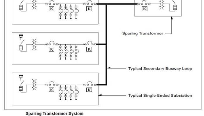 10 Tipos De Redes De Distribución Eléctrica, Que Son Y Cómo Funcionan 8