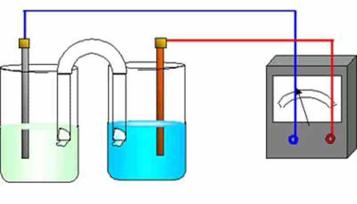 Fuentes químicas de electricidad