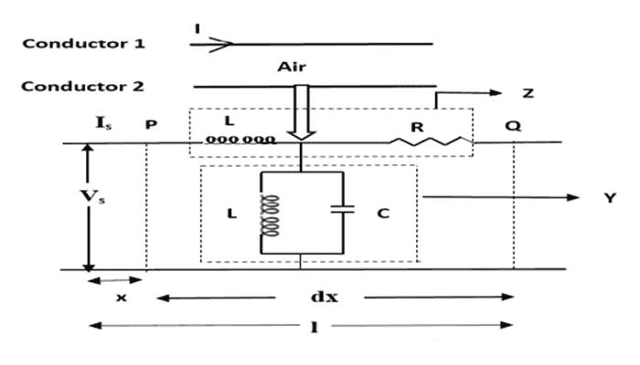 Equivalente circuito de transmisión línea 2