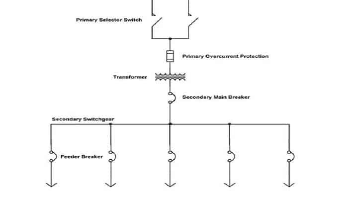 10 Tipos De Redes De Distribución Eléctrica, Que Son Y Cómo Funcionan 3