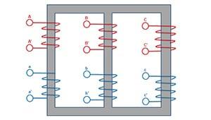 Transformador acorazado con escudos electrostáticos triples