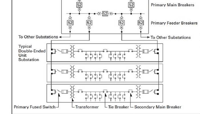 10 Tipos De Redes De Distribución Eléctrica, Que Son Y Cómo Funcionan 6