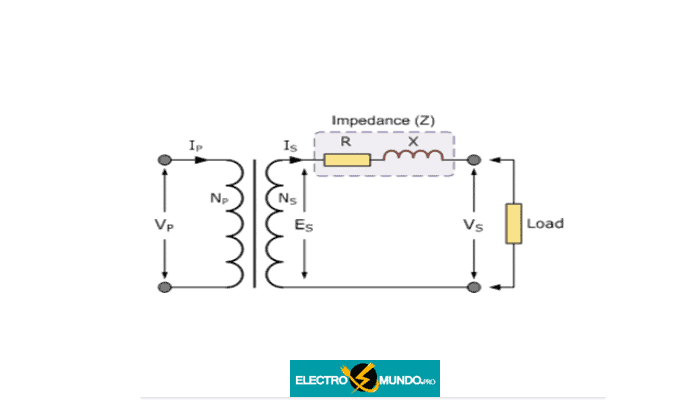 Regulación de la tensión del transformador