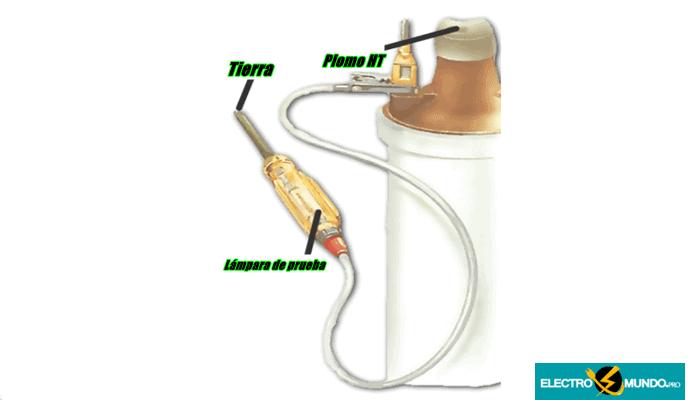 Un sistema de resistencia de lastre