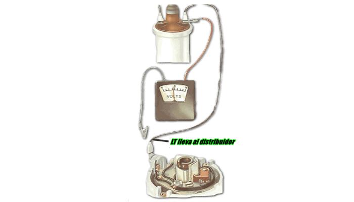 Comprobación del voltaje