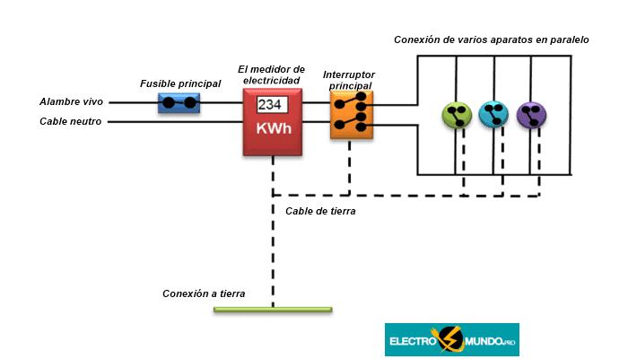 ¿Qué es un circuito eléctrico?