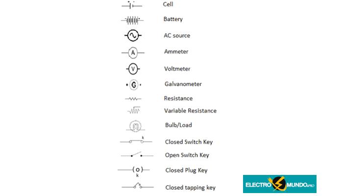 Símbolos de los componentes