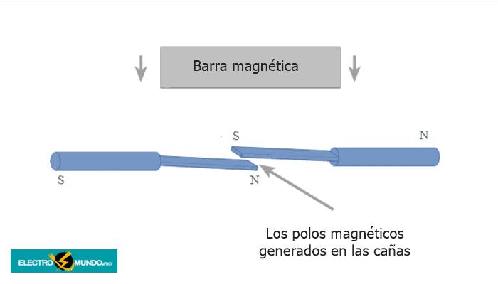 ¿Cómo funciona un relé de lengüeta