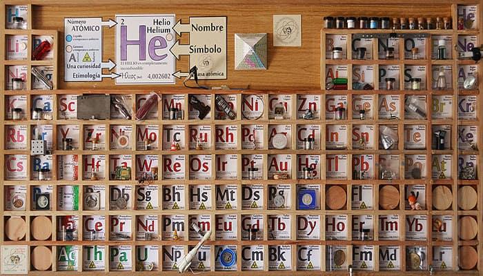 datos curiosos de la tabla periódica