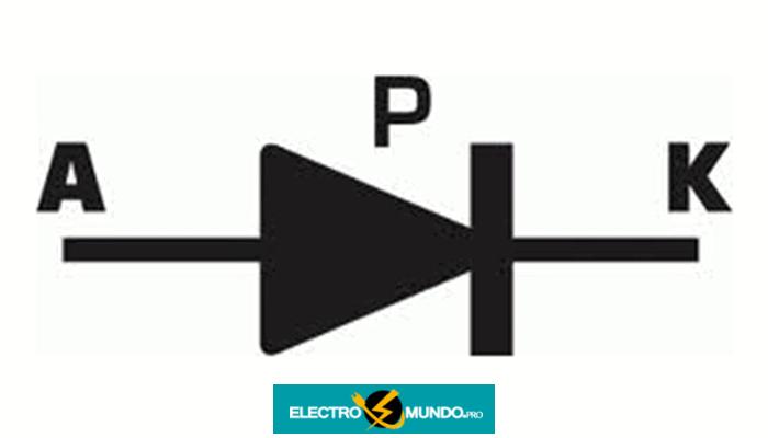 Características Y Especificaciones Del Diodo PIN