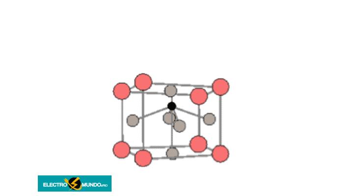 ¿Qué es el efecto ferroeléctrico?