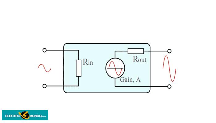 Símbolo del circuito del amplificador