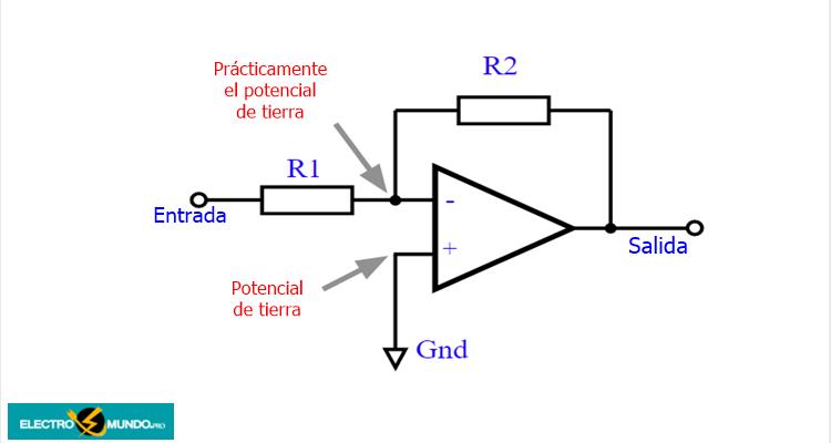 Amplificador de tierra virtual op amp como amplificador sumador