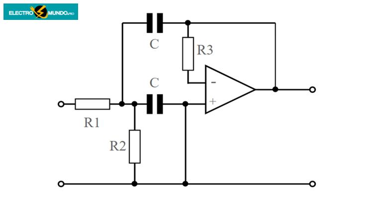 Circuito de filtro pasabanda activo con amplificador óptico