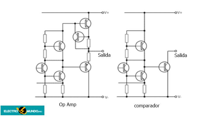 Comparadores y amplificadores operacionales