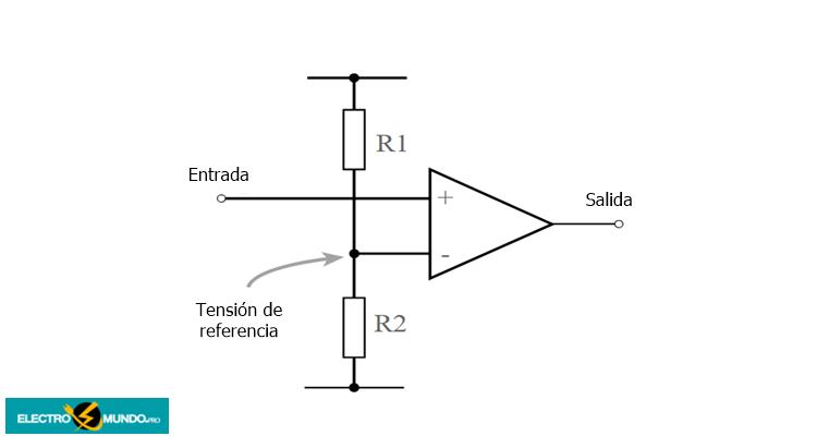 Comparador de amplificador operacional