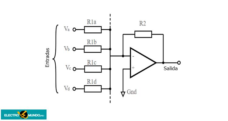 Mezclador de audio op amp
