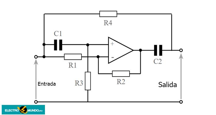 Circuito de filtro de hendidura activo de amplificador operacional