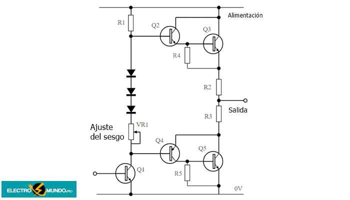 Etapa de salida de transistores de simetría cuasi complementaria