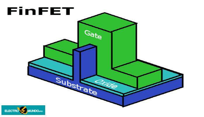¿Que Es La Tecnología De Transistores FinFET? - Conceptos Básicos Y Ventajas De La Tecnología