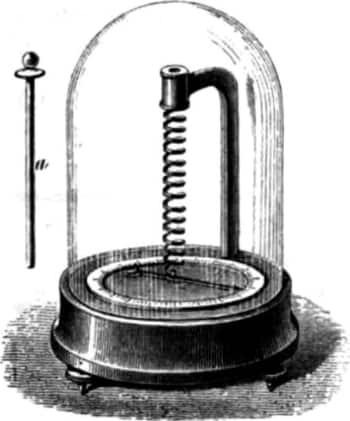 Termómetro de Breguet