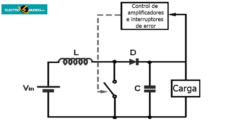 Conceptos básicos del convertidor elevador