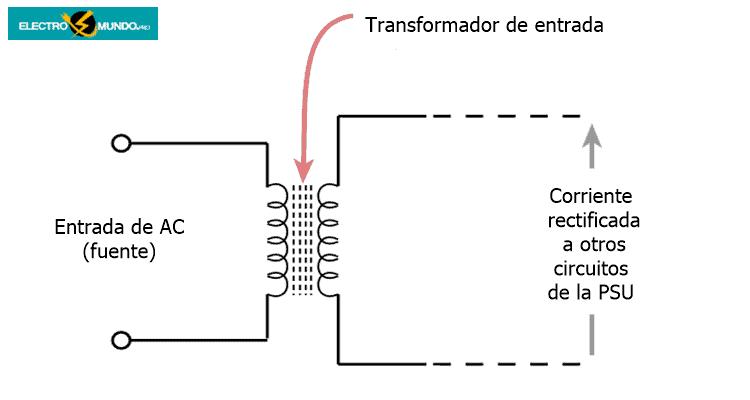 Transformador de entrada