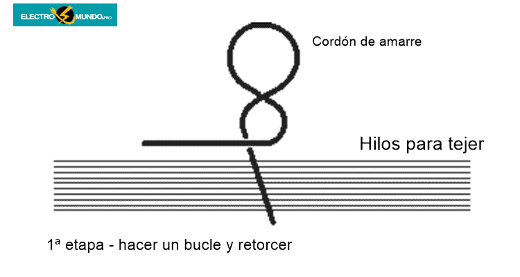 Crear un bucle torciendo el cordón de encaje como se muestra.