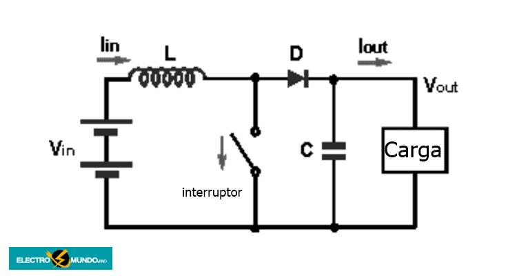 Funcionamiento del convertidor Boost