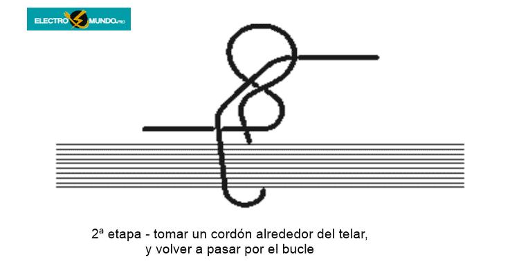 Cableado con cordón