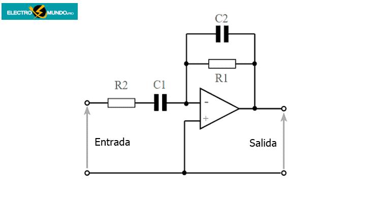 Ecuaciones de diseño del circuito electrónico