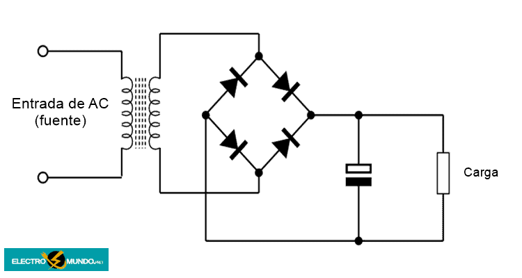 Circuitos Y Cálculos De Suavización De Condensadores