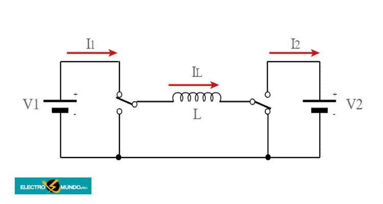 Regulación en modo de conmutación basada en inductores